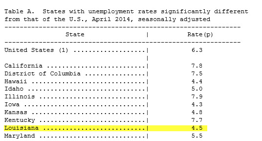 table april 2014 unemployment rate