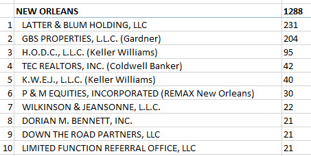 table broker count new orleans top 10