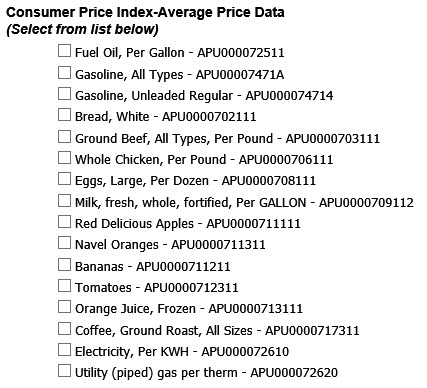 average price data